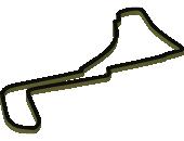 Circuit de Zolder Belgique
